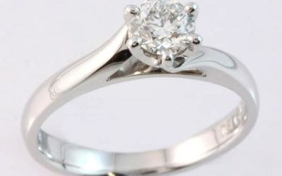 Top 5 Most Popular Engagement Rings